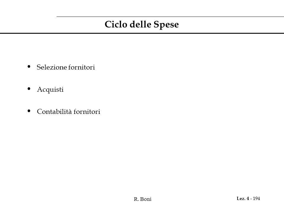 Ciclo delle Spese Selezione fornitori Acquisti Contabilità fornitori