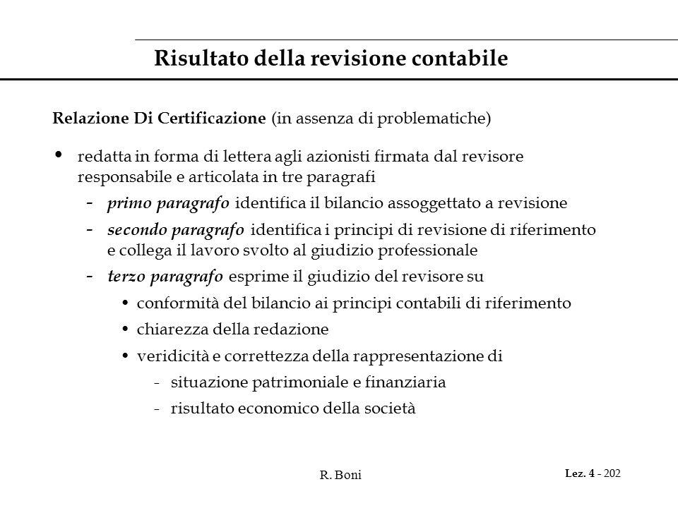 Risultato della revisione contabile