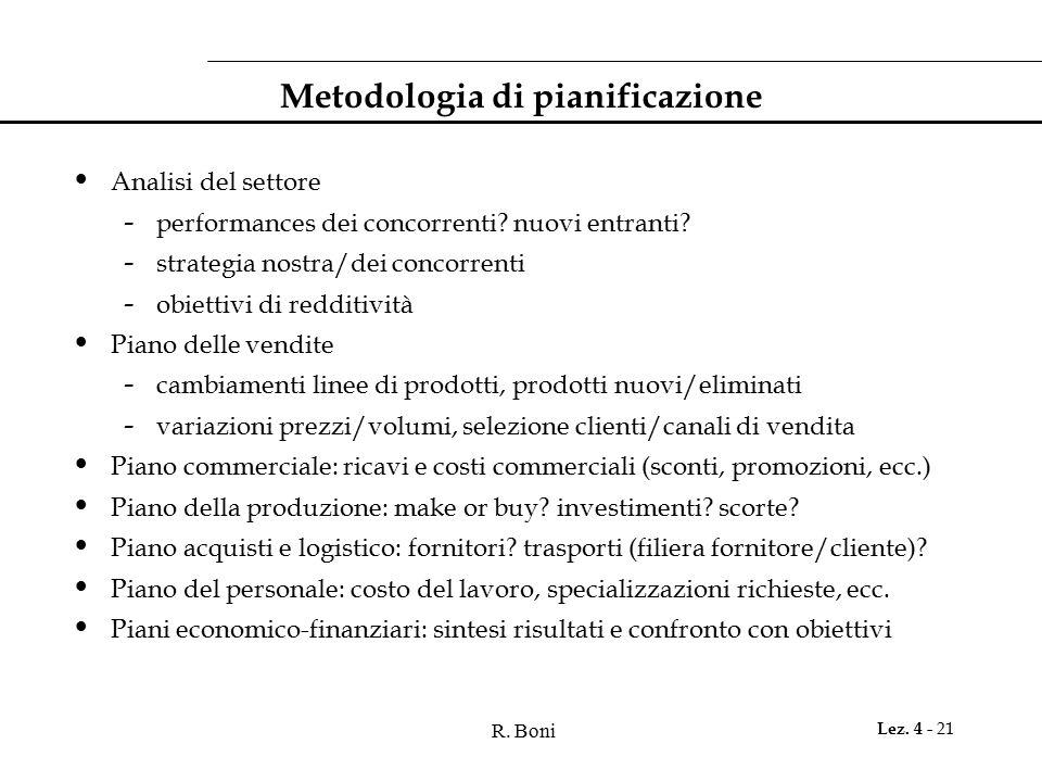Metodologia di pianificazione