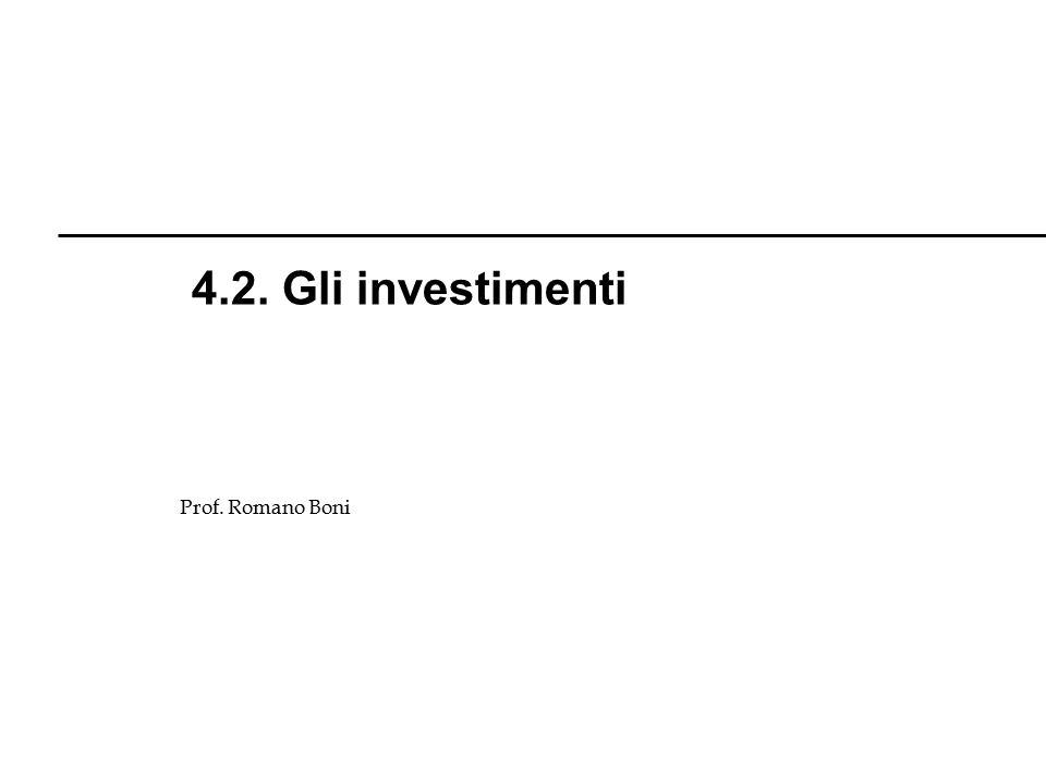 4.2. Gli investimenti Prof. Romano Boni