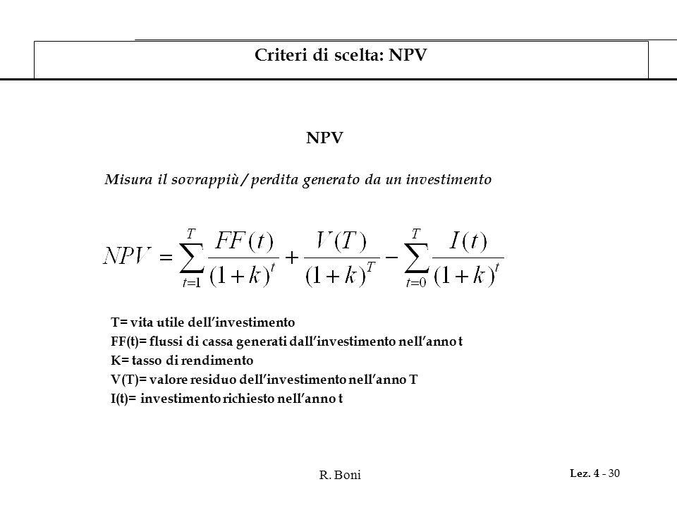 Criteri di scelta: NPV NPV