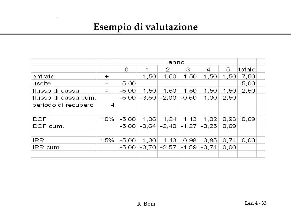 Esempio di valutazione