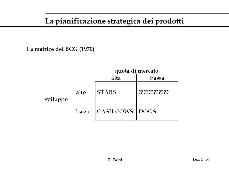 La pianificazione strategica dei prodotti