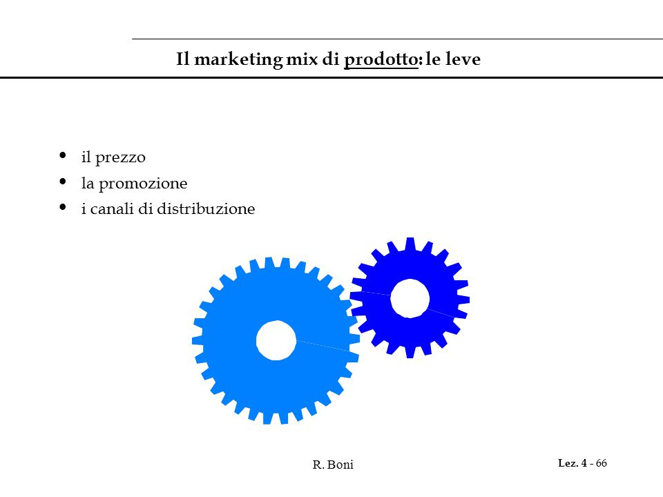 Il marketing mix di prodotto: le leve