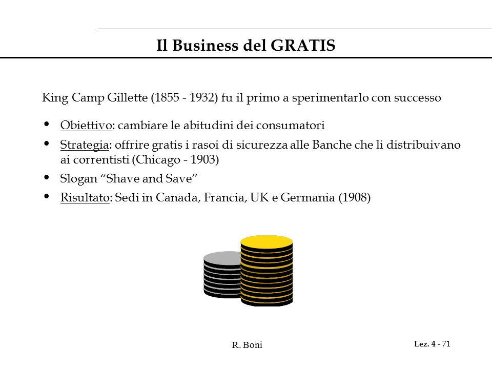 Il Business del GRATIS King Camp Gillette (1855 - 1932) fu il primo a sperimentarlo con successo. Obiettivo: cambiare le abitudini dei consumatori.