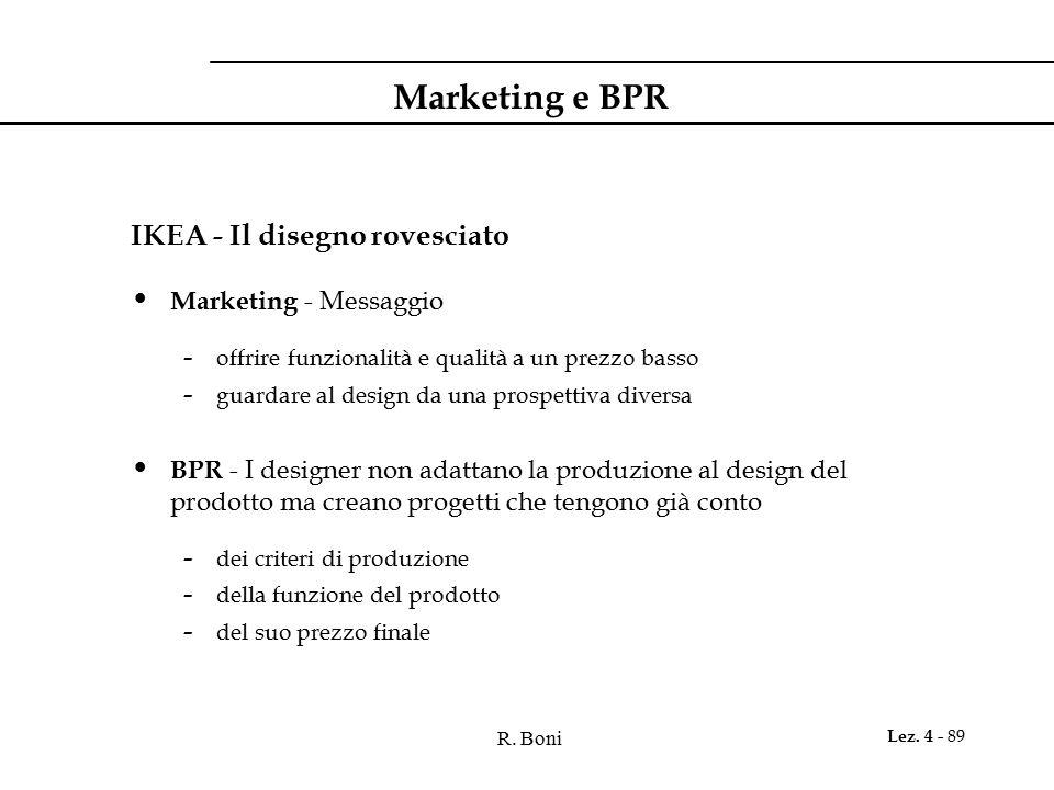 Marketing e BPR IKEA - Il disegno rovesciato Marketing - Messaggio