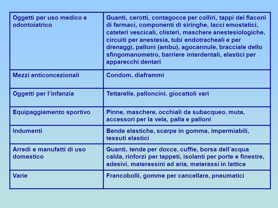 Oggetti per uso medico e odontoiatrico