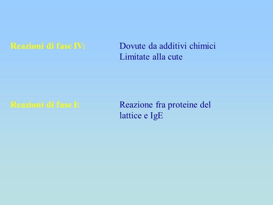 Reazioni di fase IV: Dovute da additivi chimici