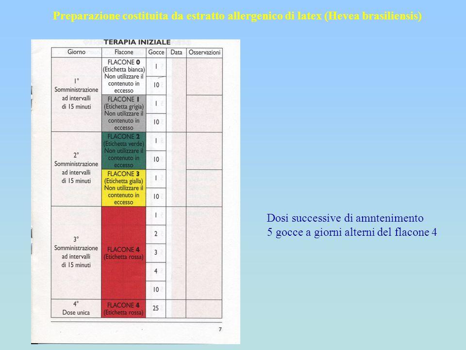 Preparazione costituita da estratto allergenico di latex (Hevea brasiliensis)