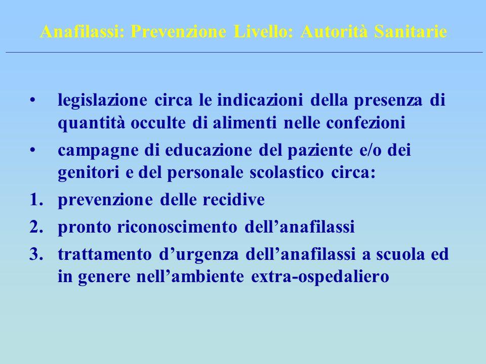 Anafilassi: Prevenzione Livello: Autorità Sanitarie