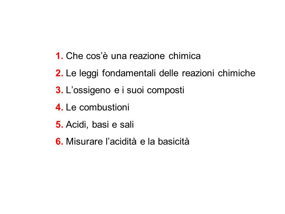 1. Che cos'è una reazione chimica. 2