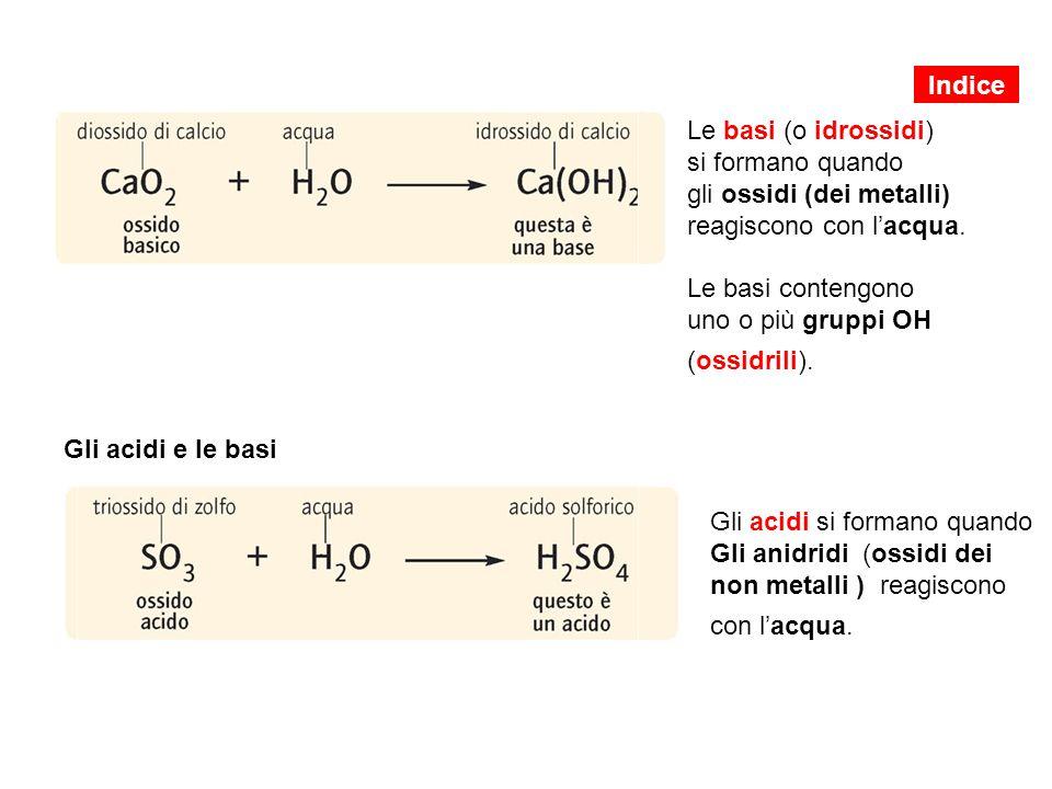 gli ossidi (dei metalli) reagiscono con l'acqua.