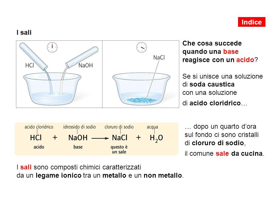 Se si unisce una soluzione di soda caustica con una soluzione