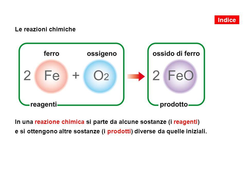 In una reazione chimica si parte da alcune sostanze (i reagenti)