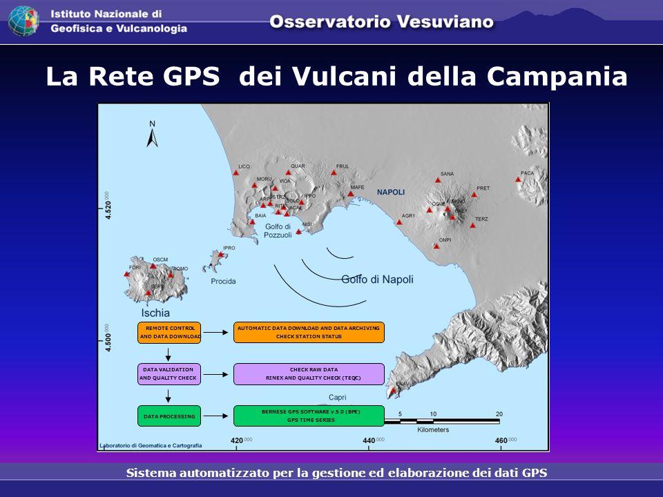 La Rete GPS dei Vulcani della Campania