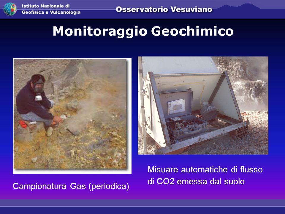 Monitoraggio Geochimico