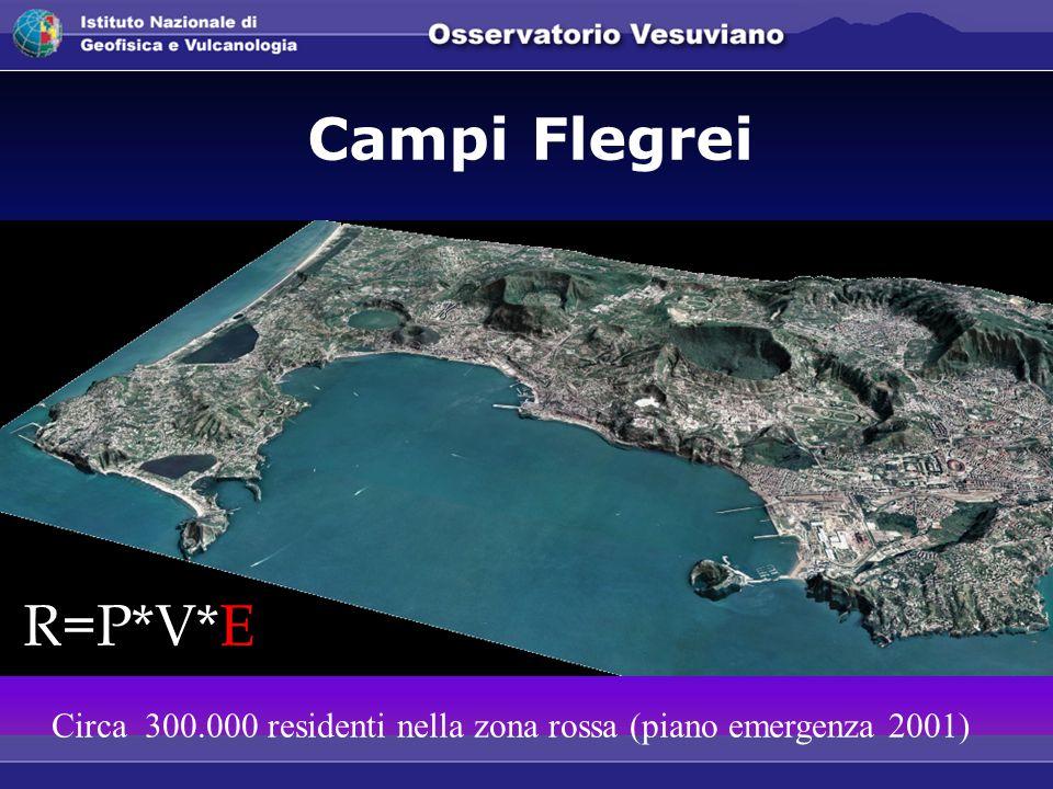 Circa 300.000 residenti nella zona rossa (piano emergenza 2001)