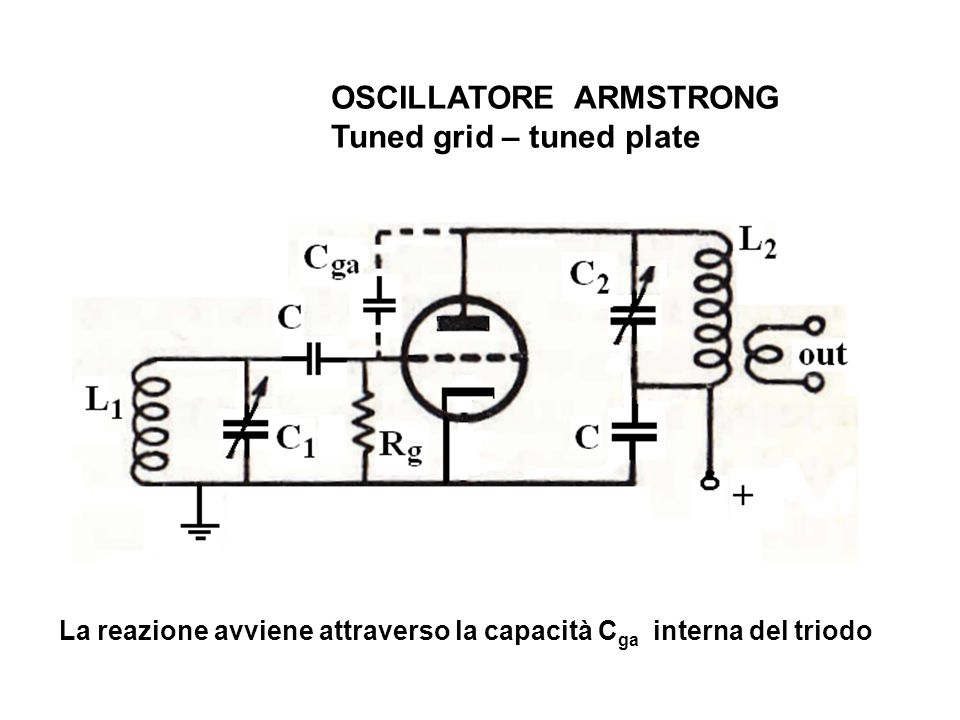 OSCILLATORE ARMSTRONG Tuned grid – tuned plate
