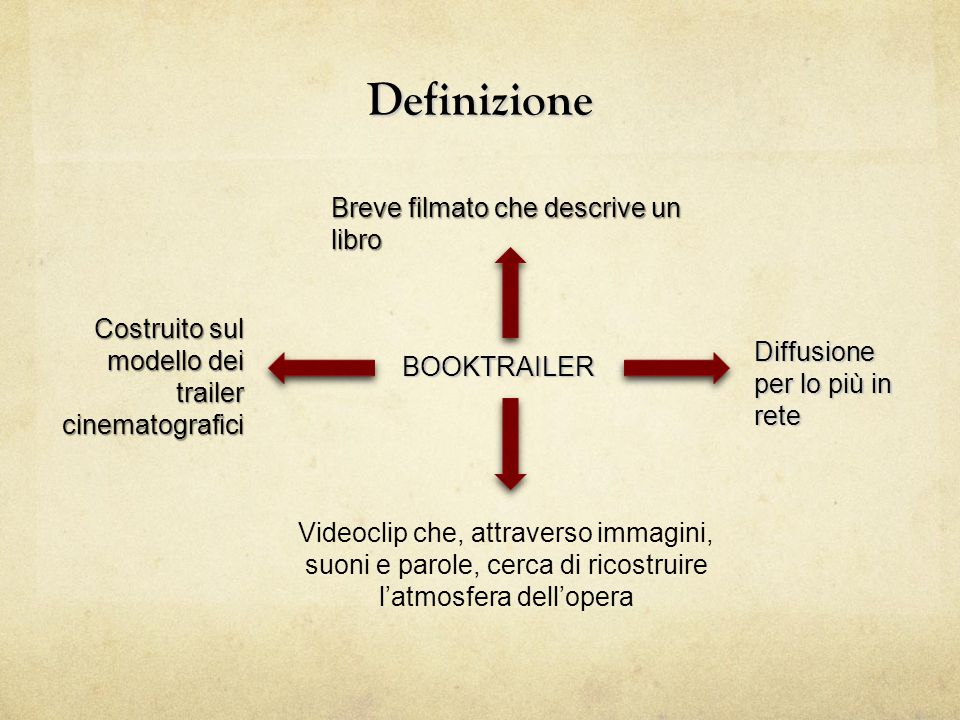 Definizione Breve filmato che descrive un libro