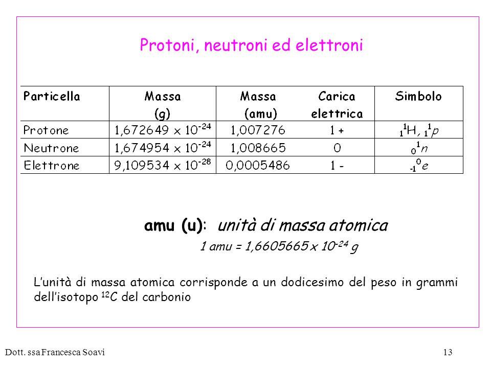 Protoni, neutroni ed elettroni
