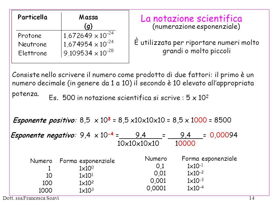 La notazione scientifica