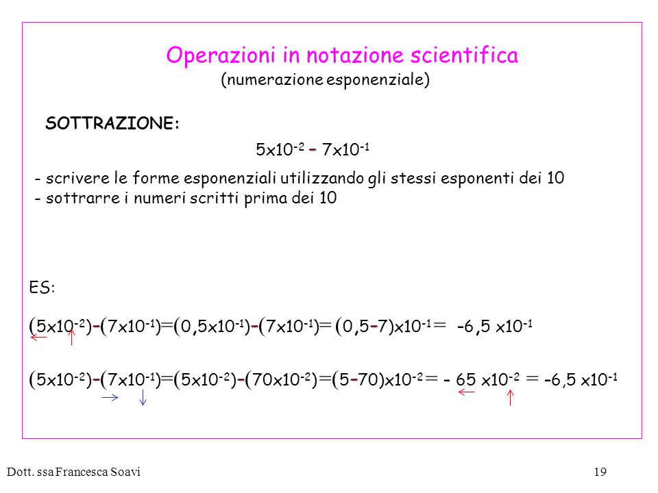 Operazioni in notazione scientifica