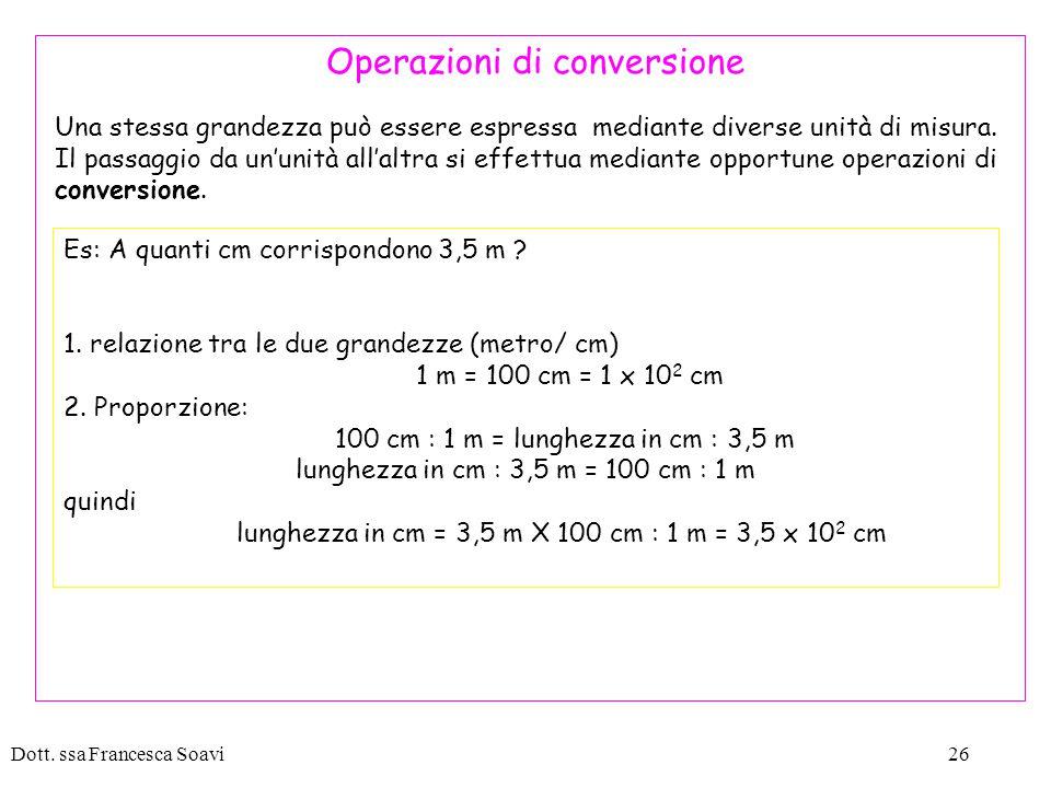 Operazioni di conversione