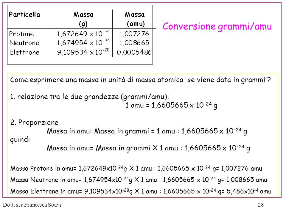 Conversione grammi/amu