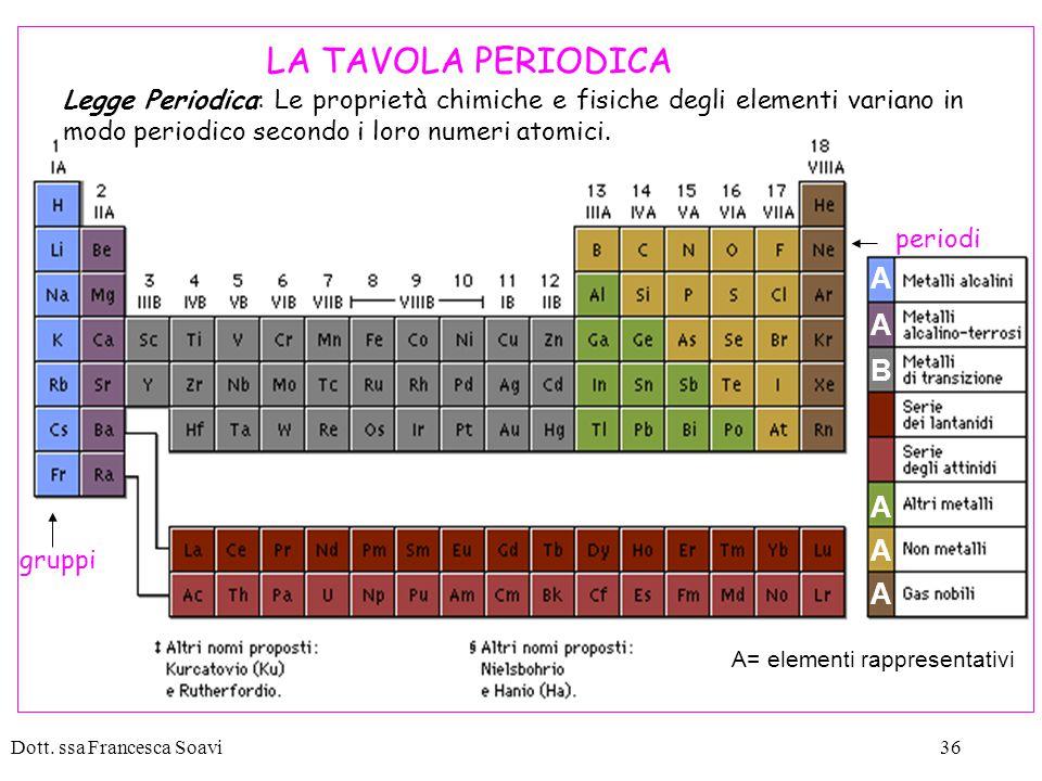 A= elementi rappresentativi