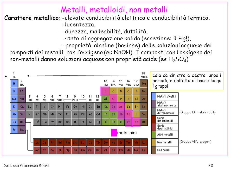Metalli, metalloidi, non metalli