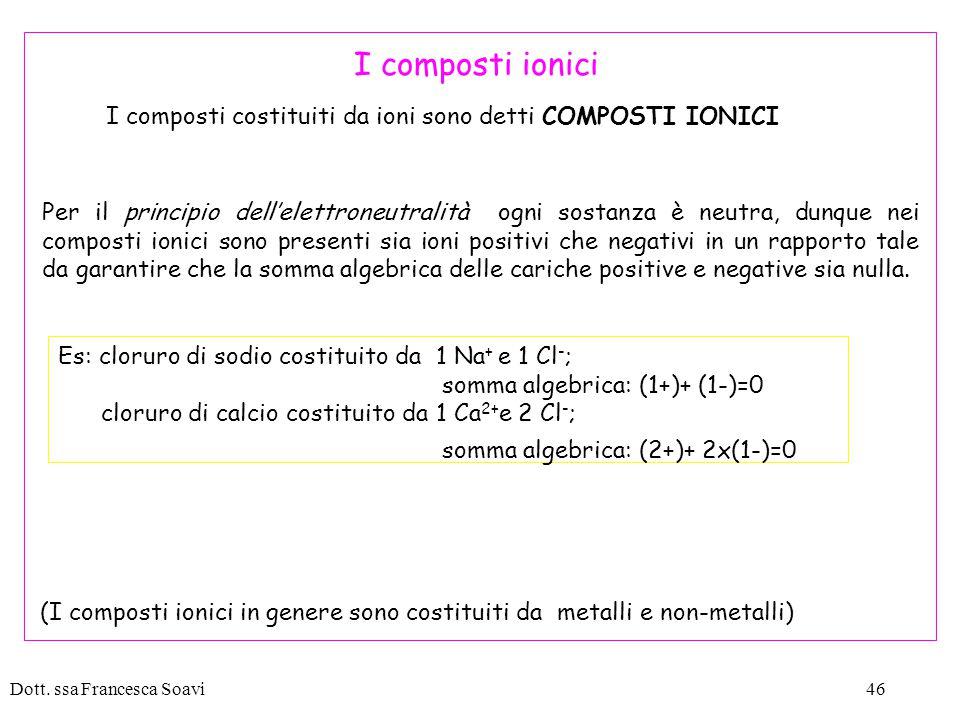 (I composti ionici in genere sono costituiti da metalli e non-metalli)