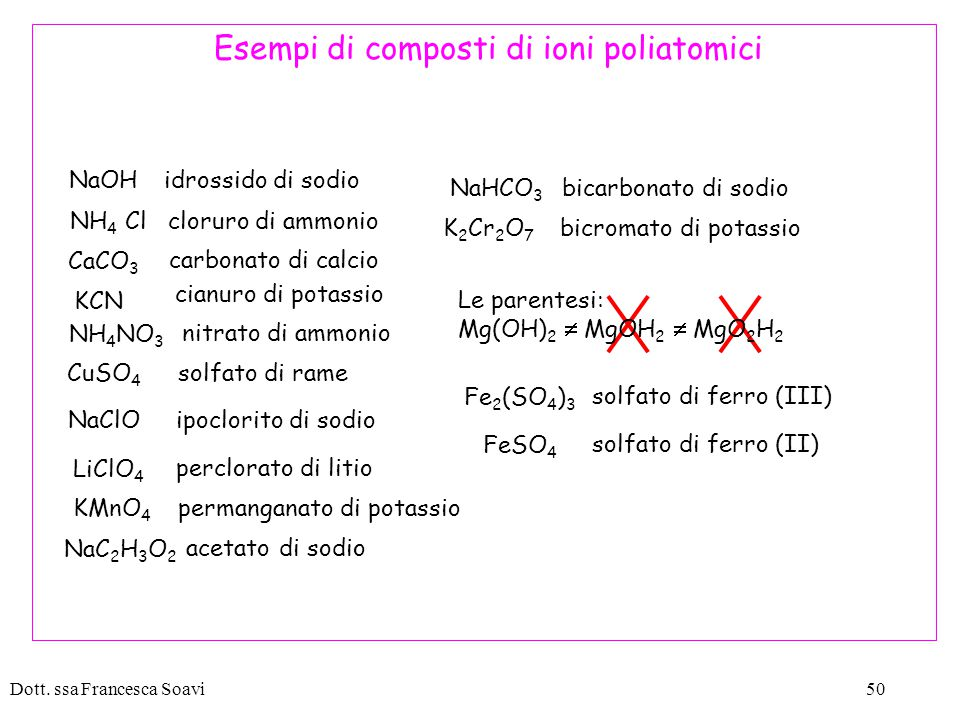 Esempi di composti di ioni poliatomici