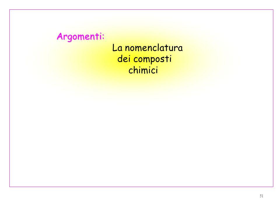 Argomenti: La nomenclatura dei composti chimici