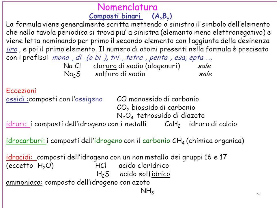 Nomenclatura Composti binari (AxBy)