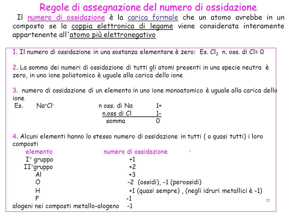 Regole di assegnazione del numero di ossidazione