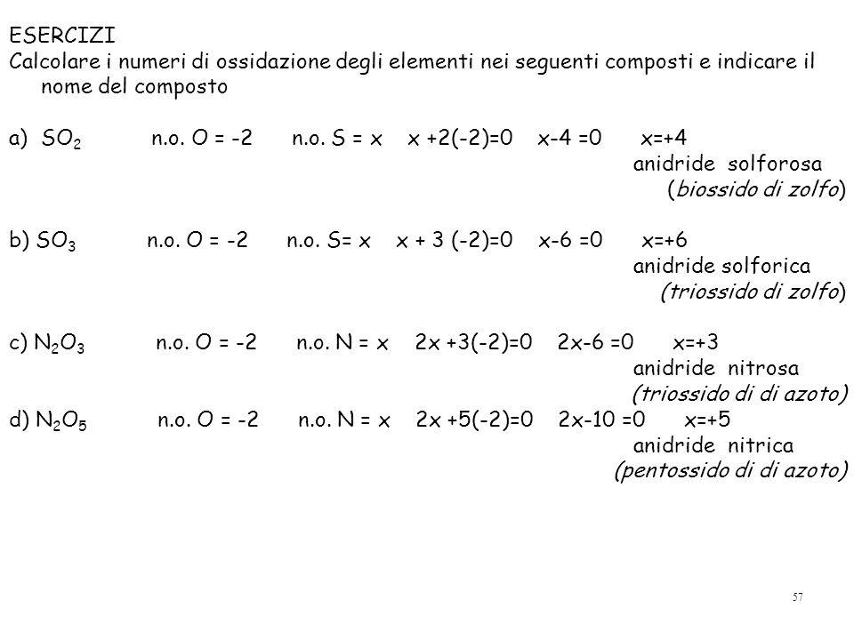ESERCIZI Calcolare i numeri di ossidazione degli elementi nei seguenti composti e indicare il nome del composto.