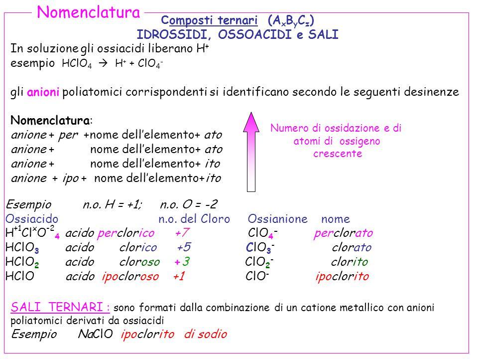 Composti ternari (AxByCz) IDROSSIDI, OSSOACIDI e SALI