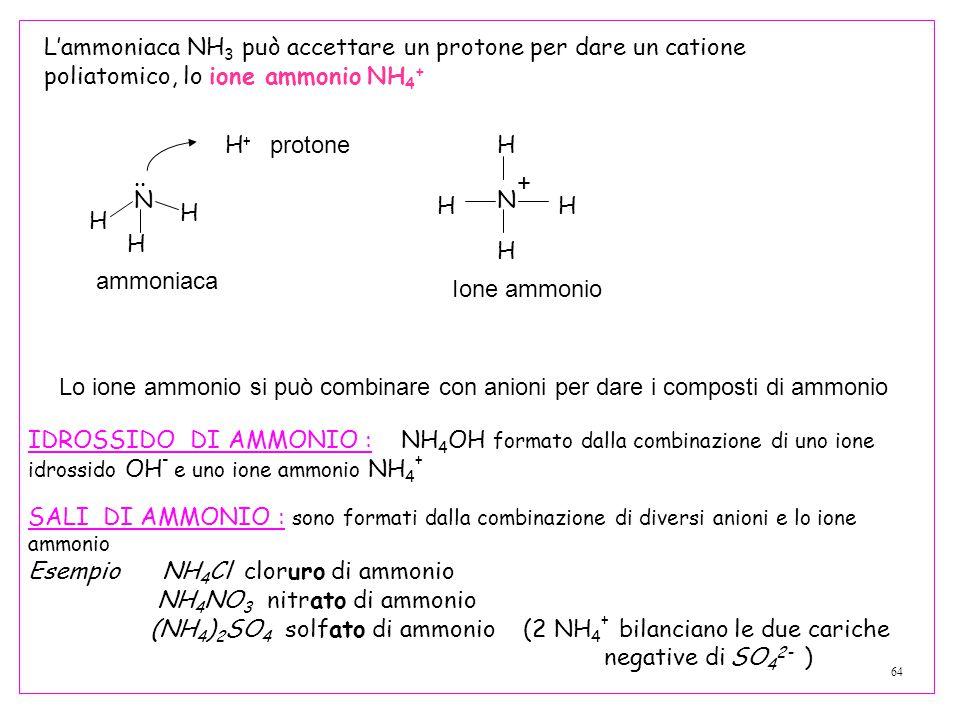 L'ammoniaca NH3 può accettare un protone per dare un catione poliatomico, lo ione ammonio NH4+
