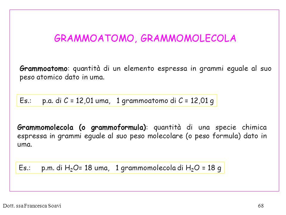 GRAMMOATOMO, GRAMMOMOLECOLA