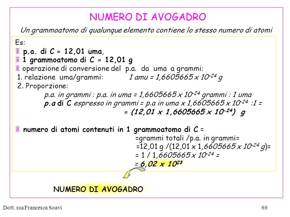 NUMERO DI AVOGADRO Un grammoatomo di qualunque elemento contiene lo stesso numero di atomi. Es:  p.a. di C = 12,01 uma,