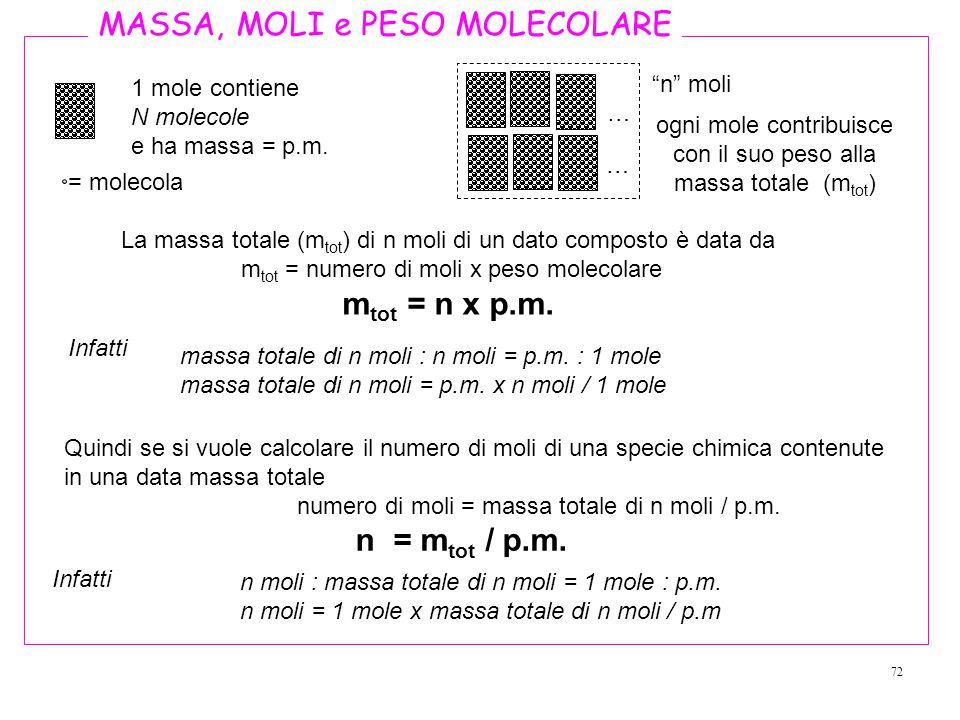 MASSA, MOLI e PESO MOLECOLARE