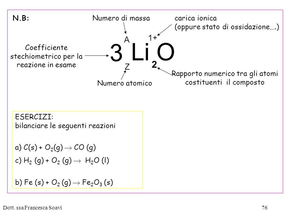 3 Li O 2 1+ A Z Numero di massa Numero atomico