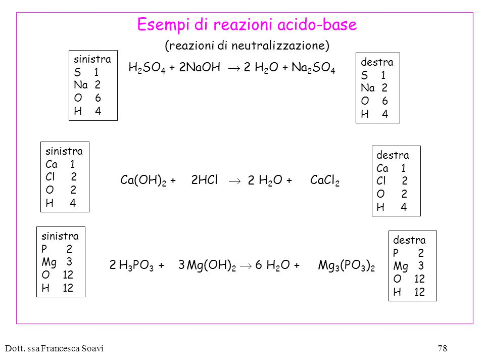 Esempi di reazioni acido-base