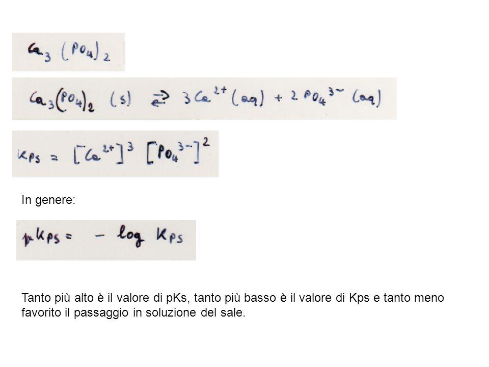 In genere: Tanto più alto è il valore di pKs, tanto più basso è il valore di Kps e tanto meno favorito il passaggio in soluzione del sale.