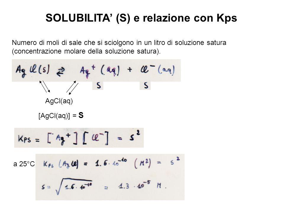 SOLUBILITA' (S) e relazione con Kps