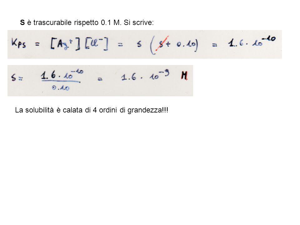 S è trascurabile rispetto 0.1 M. Si scrive: