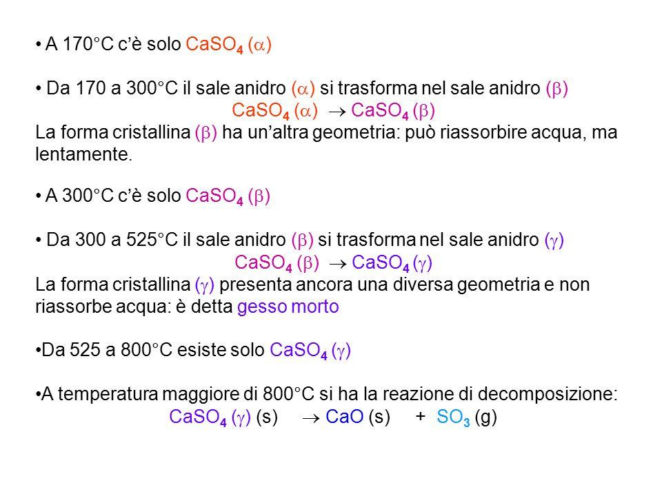 CaSO4 () (s)  CaO (s) + SO3 (g)