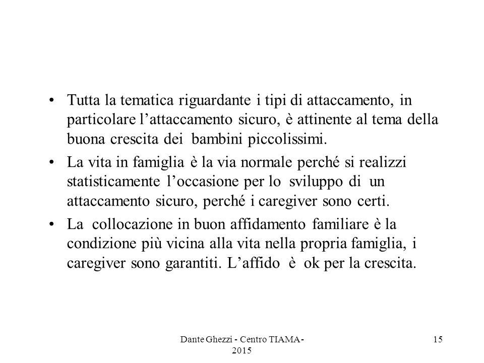 Dante Ghezzi - Centro TIAMA - 2015