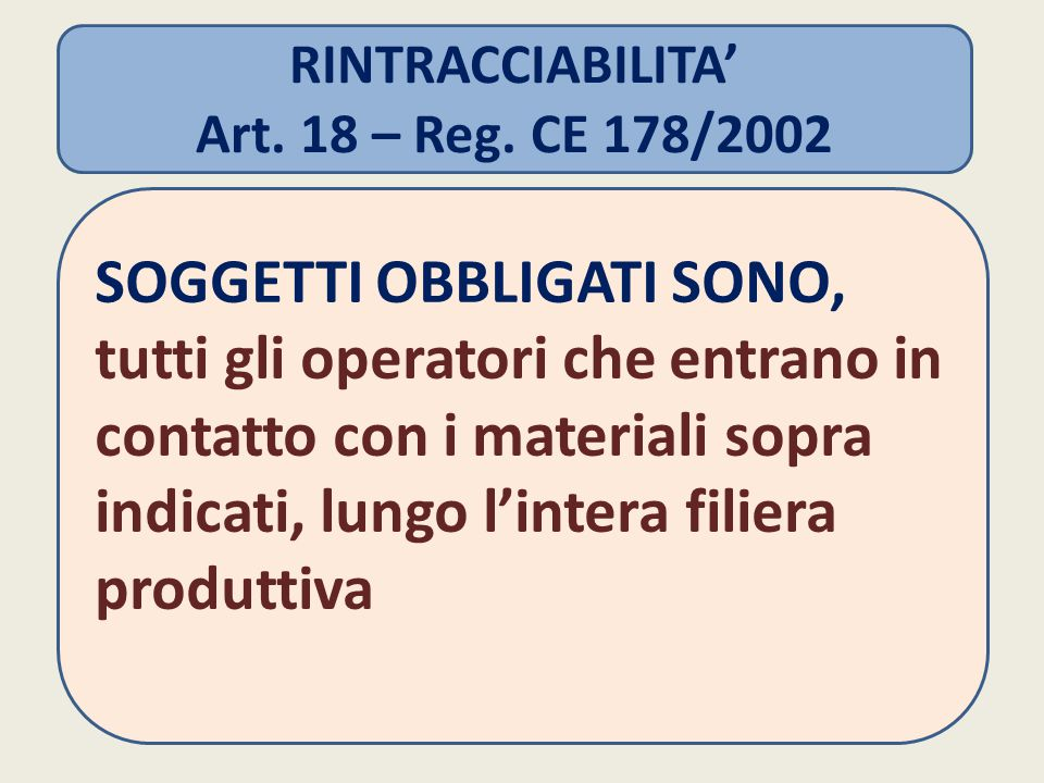 RINTRACCIABILITA' Art. 18 – Reg. CE 178/2002.