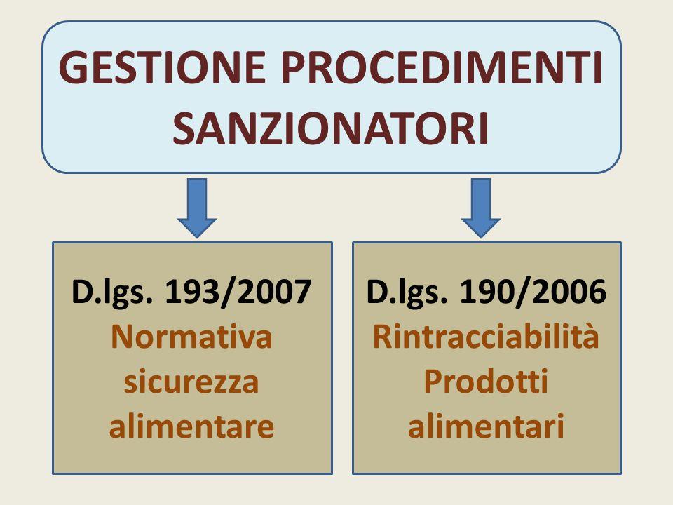 GESTIONE PROCEDIMENTI SANZIONATORI Normativa sicurezza alimentare